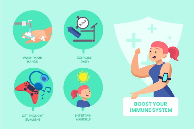 Boost your immune system - infographic