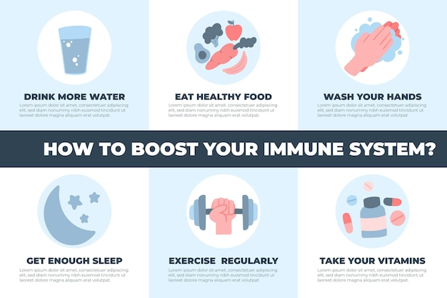 Boost your immune system infographic