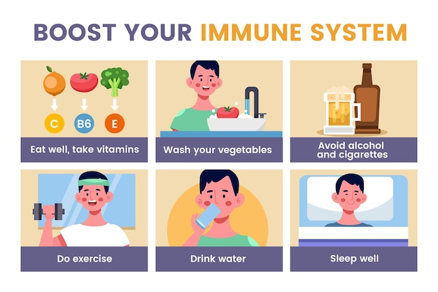 Boost your immune system infographics
