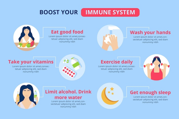 Boost your system stay healthy