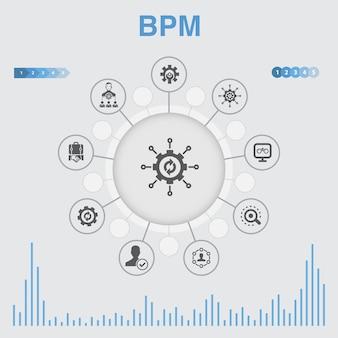アイコン付きのbpmインフォグラフィック。ビジネス、プロセス、管理、組織などのアイコンが含まれています