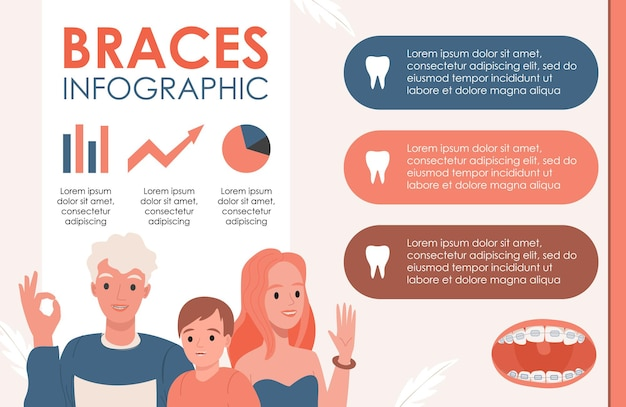 Braces infographic flat illustration with text and graphics