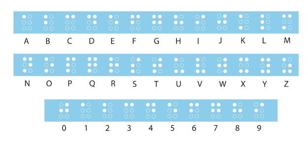 Braille alphabet. abc for vision disable blind people. braille letter as dot.