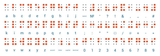 Брайля. тактильный шрифт с рельефным пунктиром для слепых. цифры, буквы и знаки препинания.