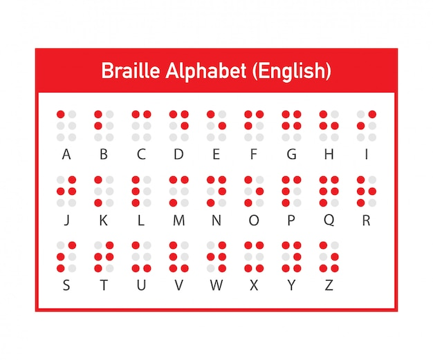 Braille english alphabet letters. writing signs system for blind or visually impaired people.