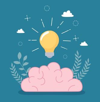 Brain think imagination