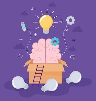 脳は箱から出して考える