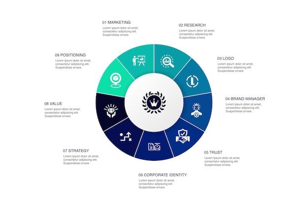 브랜드 인포그래픽 10단계 원 design.marketing, 연구, 브랜드 관리자, 전략 간단한 아이콘