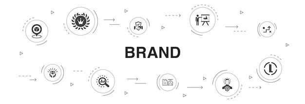 브랜드 인포그래픽 10단계 원형 디자인. 마케팅, 연구, 브랜드 관리자, 전략 간단한 아이콘