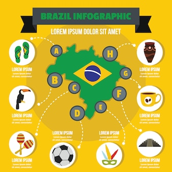 Brazil infographic concept, flat style