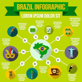 Brazil infographic elements in flat style for any design