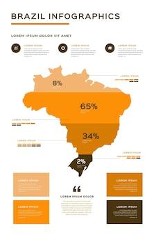 평면 디자인에 브라질지도 infographic