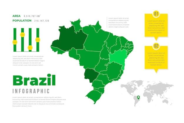 Бразилия карта инфографики шаблон