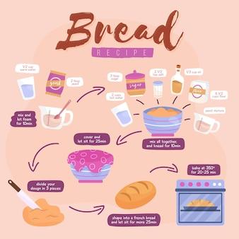 Bread recipe illustration