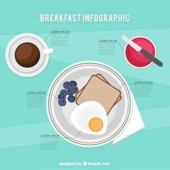 フラットなデザインの朝食インフォグラフィック