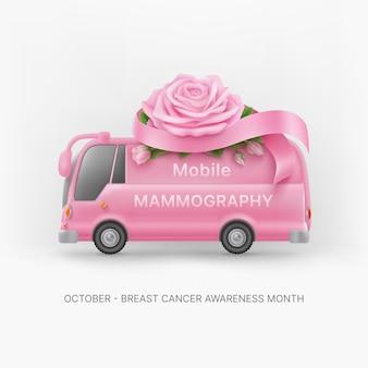 분홍색 장미와 모바일 유방조영술 버스가 있는 유방암 인식 배경
