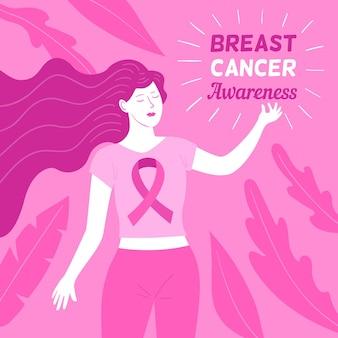 유방암 인식 개념