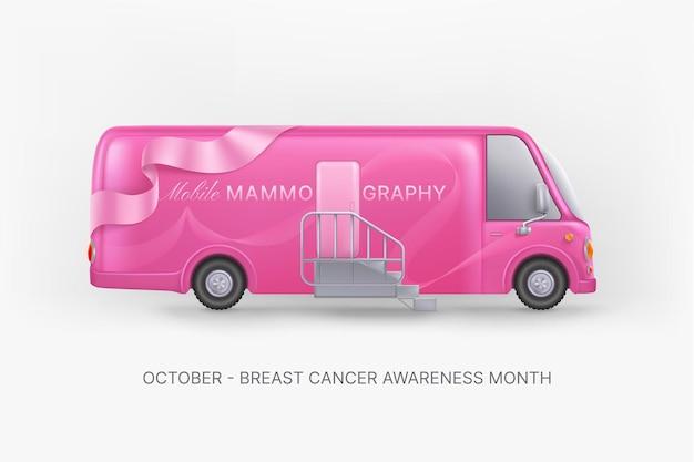 유방암 인식의 달 배너