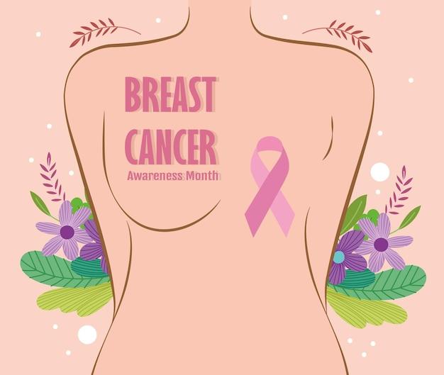 Месяц осведомленности рака груди надпись женское тело