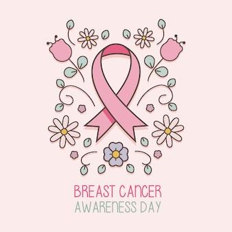 リボンで乳がんの意識