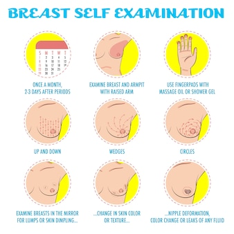 Breast cancer monthly examination infographics
