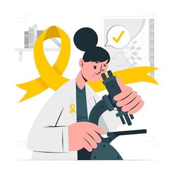 Illustrazione del concetto di ricerca sul cancro al seno