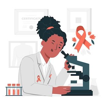유방암 연구 개념 그림