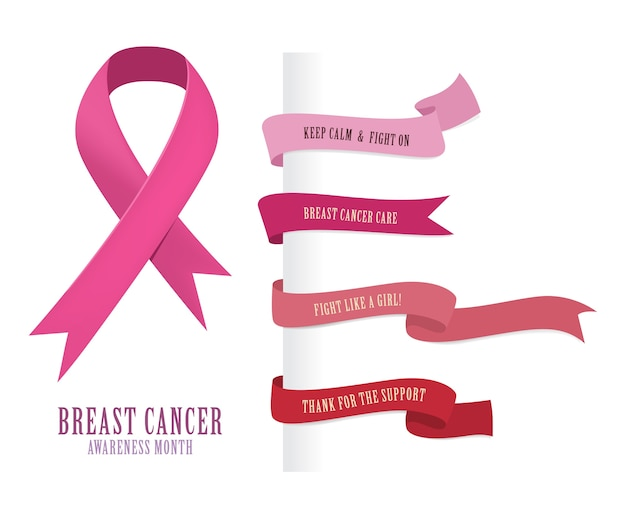 Breast cancer ribbon labesl and badges pink color.