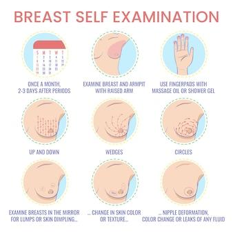 Пошаговая инструкция по самообследованию груди. инфографика ежемесячного экзамена на рак груди. симптомы опухоли молочной железы. симпатичный цветной стиль. векторная иллюстрация.