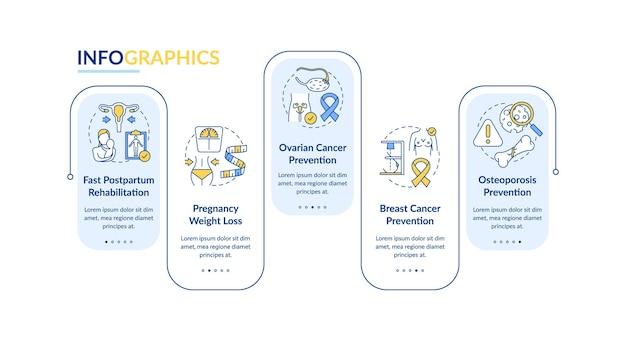 女性のインフォグラフィックテンプレートの母乳育児の利点