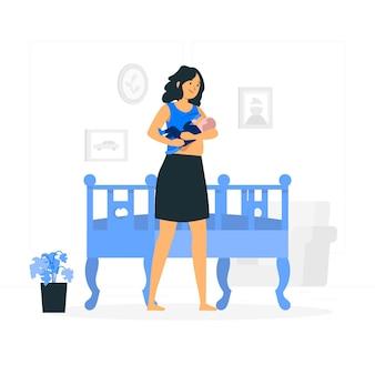 母乳育児の概念図