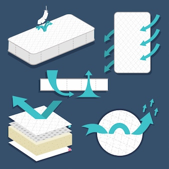 Breathable layered mattress vector flat set isolated