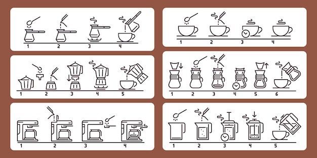 Brewing coffee instruction