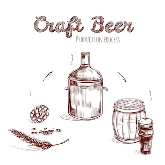 Brewing process hand drawn concept