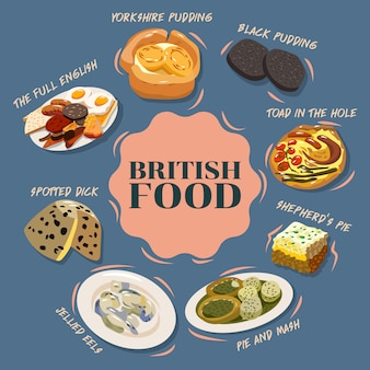 British food vector set collection