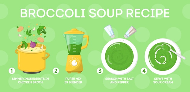 Broccoli soup recipe for cooking at home. ingredients