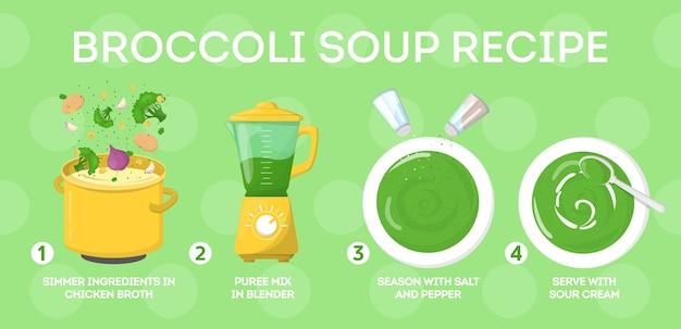 自宅で調理するためのブロッコリースープのレシピ。材料