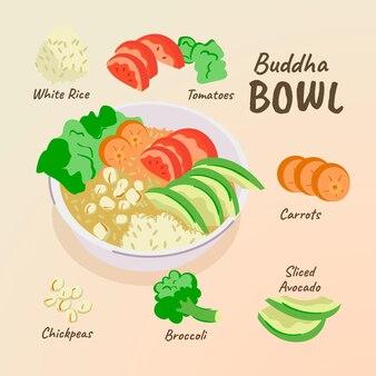 仏丼のレシピコンセプト