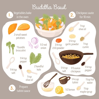 Buddha bowl recipe concept