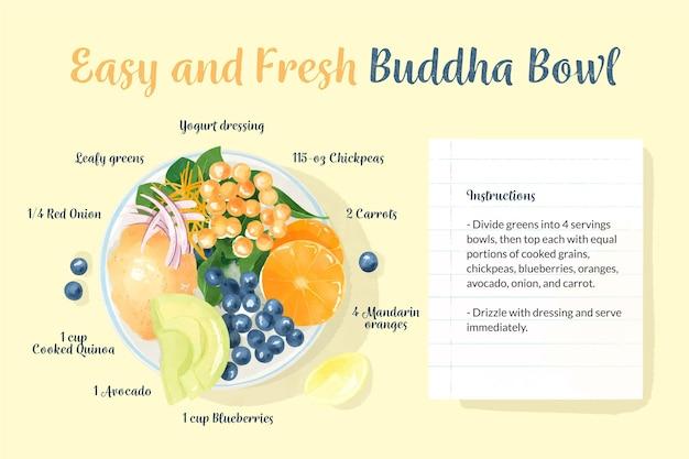 Концепция рецепта чаши будды