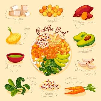 食材が描かれた仏丼のレシピ