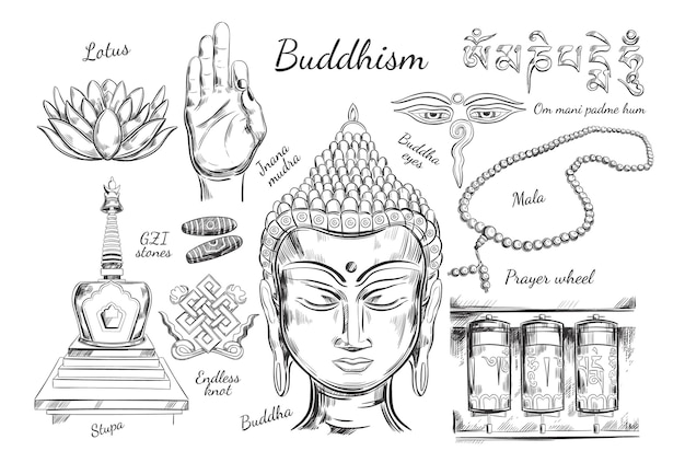Buddhism spiritual collection