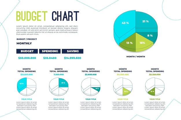 Концепция бюджета инфографики