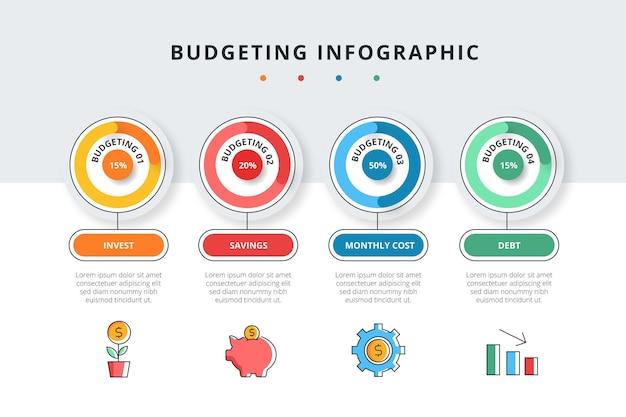 예산 infographic 템플릿