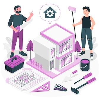 あなたの家のコンセプトイラストを作成する