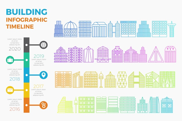 Building and cityscape timeline infographic template