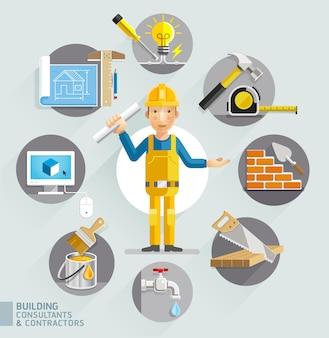 Строительные консультанты и подрядчики