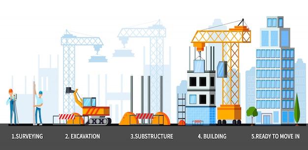 超高層ビルの構築段階