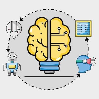 Bulb brain circits artificial intelligence