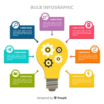 Bulb infographic